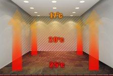 AURI underfloor heating installation in Ireland