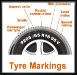 Car Tyres in Dublin