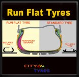 Buy Run Flat Tire and Save