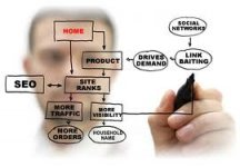 Check out 10 basic tips for Search Engine Optimization