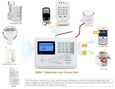We Sell and Install GSM and Telephone network Alarm System
