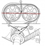 Timing Belts replacement RG Motors Malahide Ind Park Dublin