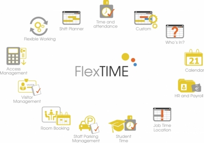 Buy Staff Scheduling Systems in Dublin - FlexTime Limited
