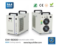 S&A CW-5000/CW-5200 compact water chillers CE,RoHS and REACH